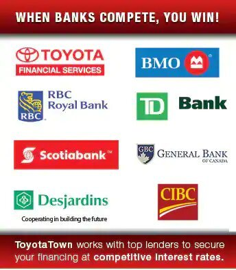 Toyota Financing Deals >> London Financing And Car Loans Toyota Town Toyota